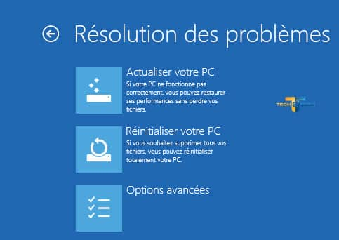 w8-resolution-des-problemes