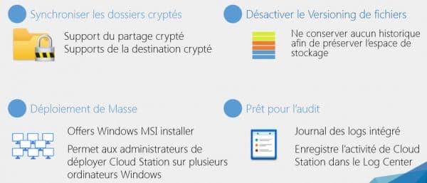 CloudStation-Meilleure-Admin