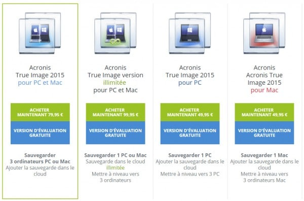 acronis-editions