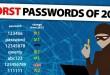 Worst-Password-2013
