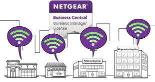 Netgear Business Central