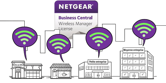 Photo of Netgear : Business Central Wireless Manager