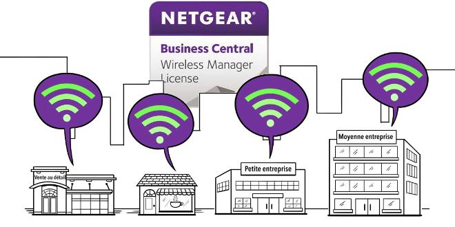 Netgear-Business-Central.png