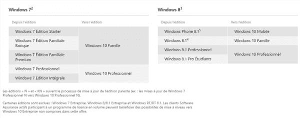 version-windows-10