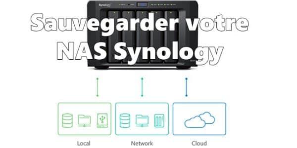 Synology-Backup