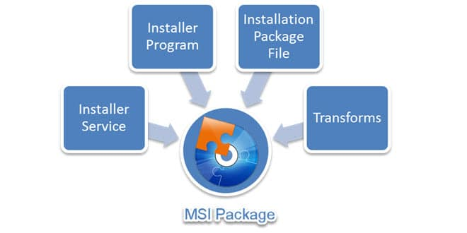 Photo of Advanced Installer : La création de package MSI/EXE facile