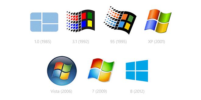 Photo of Comment connaitre le numéro de version de votre OS Windows ?