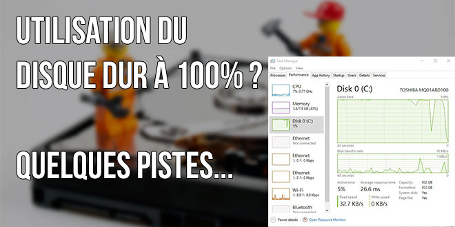 Photo of Utilisation du disque à 100% sous Windows 10 : Quelques pistes et solutions…