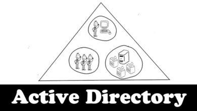 Photo of Au fait, l'Active Directory, ça sert à quoi ?